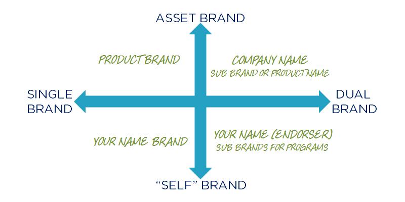 branding-systems-2
